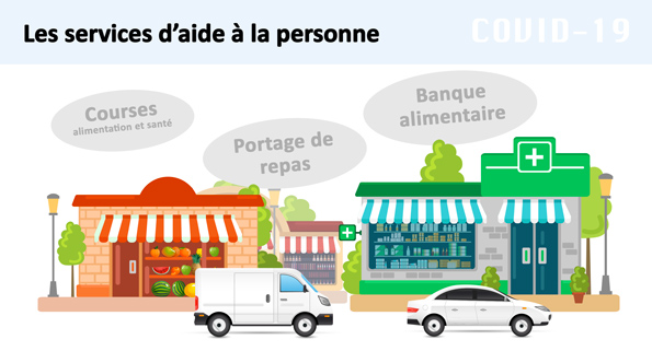 covid aides personnes